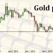 Investiční zlato prolamuje další hranice směrem dolů