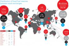 Nafta i benzín v zdražují po haléřích