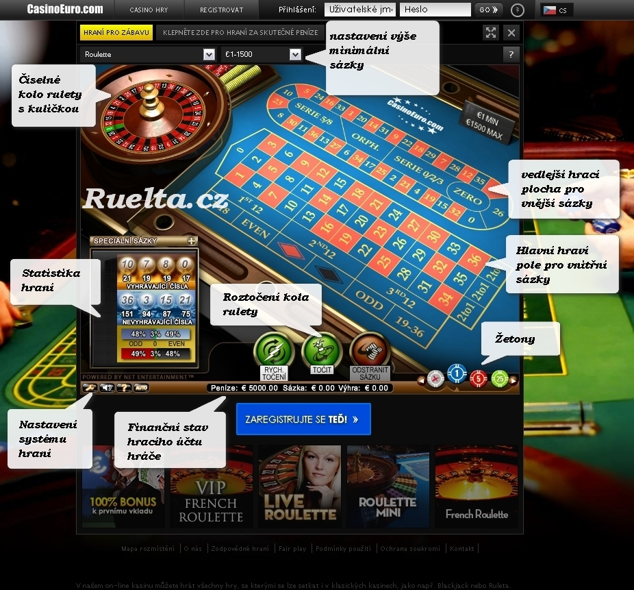 popis online rulety Casinoeuro
