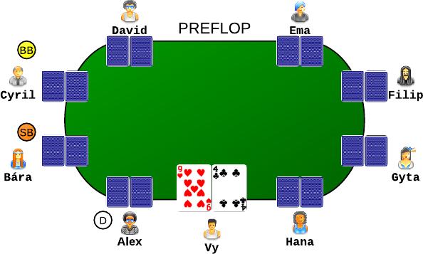 Super hra texas holdem poker 2