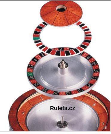 Jednotlivé díly konstrukce klasické rulety